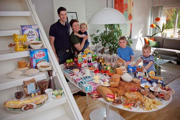 Essen für eine Woche - Norwegen