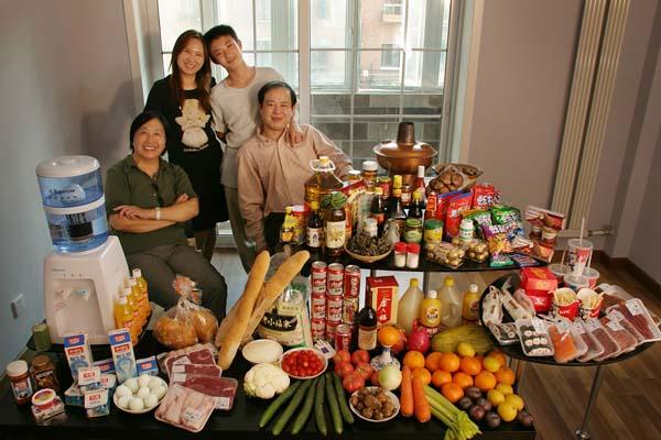 Essen für eine Woche - China