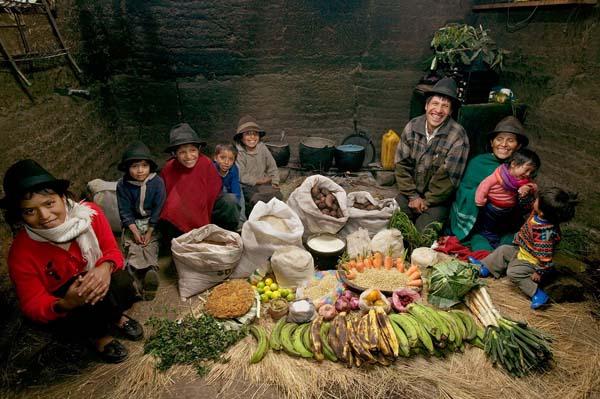 Essen für eine Woche - Ecuador