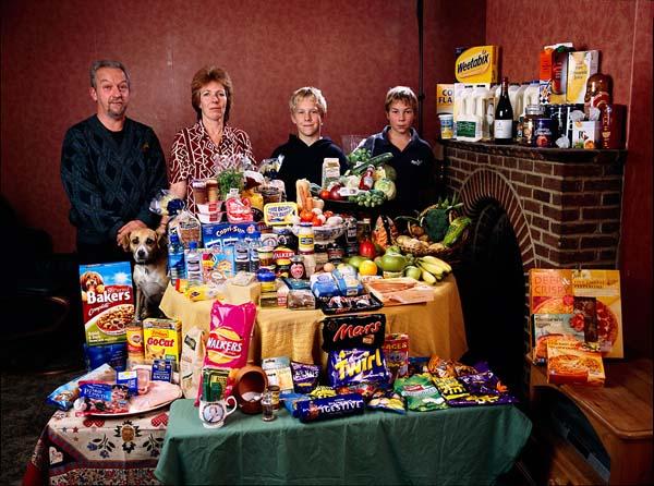 Essen für eine Woche - England