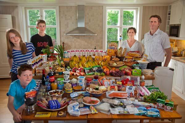 Essen für eine Woche - Norwegen 2