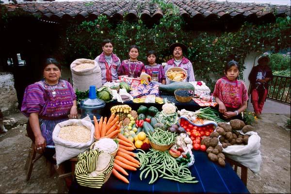 Essen für eine Woche - Guatemala