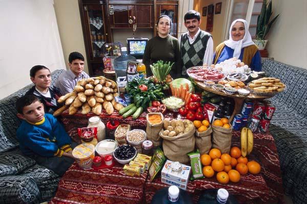 Essen für eine Woche - Türkei