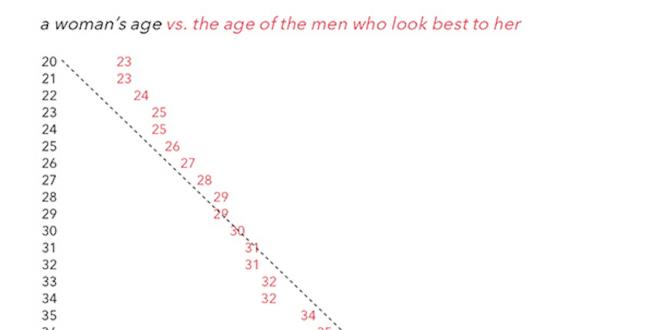 Amerikanische frauen, die kanadische männer suchen